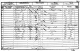 1851 Census: Horndon on the Hill, Essex