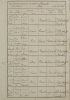Baptismal Record: Richard Stokes (b. 1839)