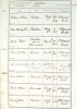 Burial Record: Susan Gentry (1845)